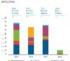 Desarrollo Sostenible en Andalgalá